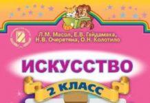 Скачати  Искусство  2           Масол Л.М.       Підручники Україна